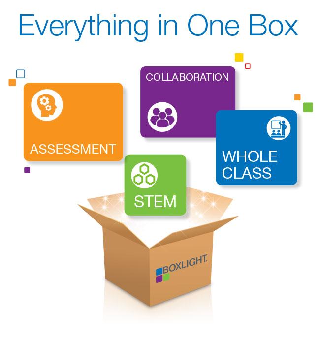 EverythinginOneBox
