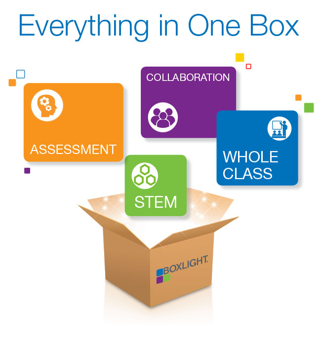 Everything in One Box