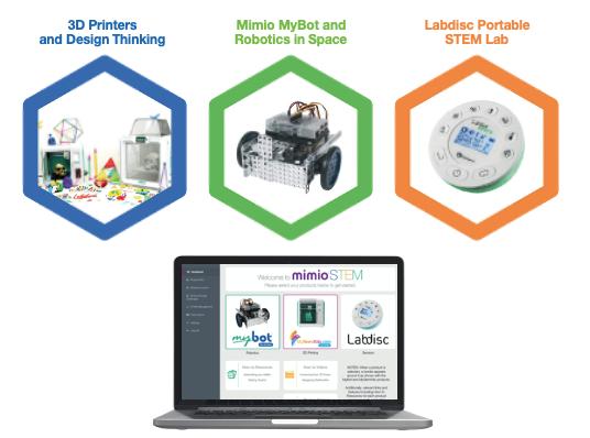 Boxlight-STEM-products